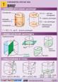 Геометрия: круглые тела