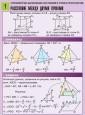 Геометрия: вычисление расстояния и углов в пространстве