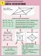 Геометрия: многоугольник