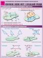 Геометрия: основные построения в пространстве